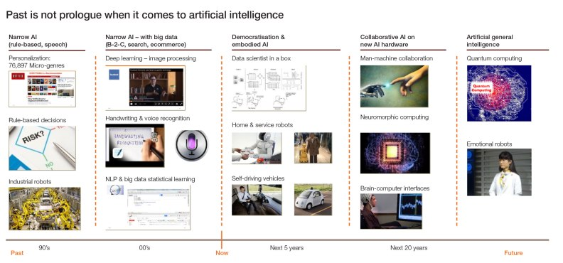 1Harnessing_Artificial_Intelligence_for_the_Earth_report_2018-8